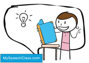 What are the 5 parts of research paper